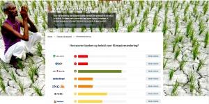 Bewertung holländischer Banken für das Thema Klimaveränderung